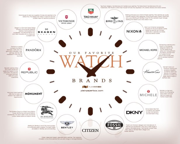 our-favorite-watch-brands[1]