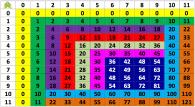 tabla-multiplicar1